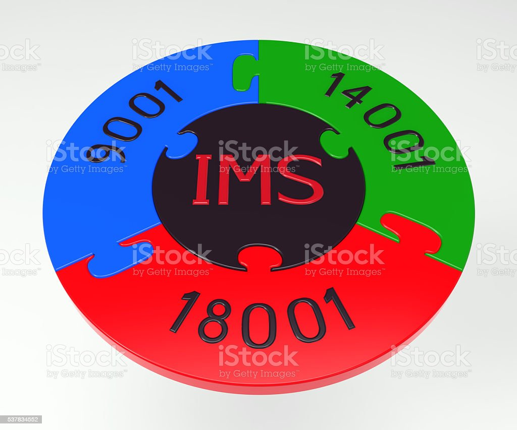 Integrated management system stock photo