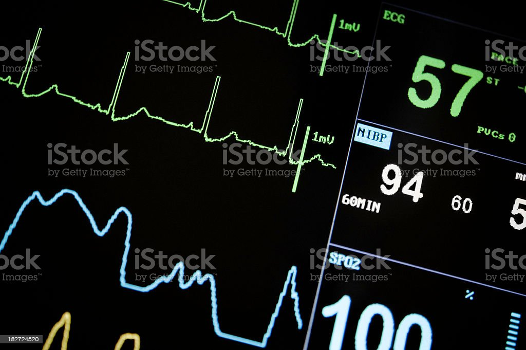 intensive care unit monitor royalty-free stock photo