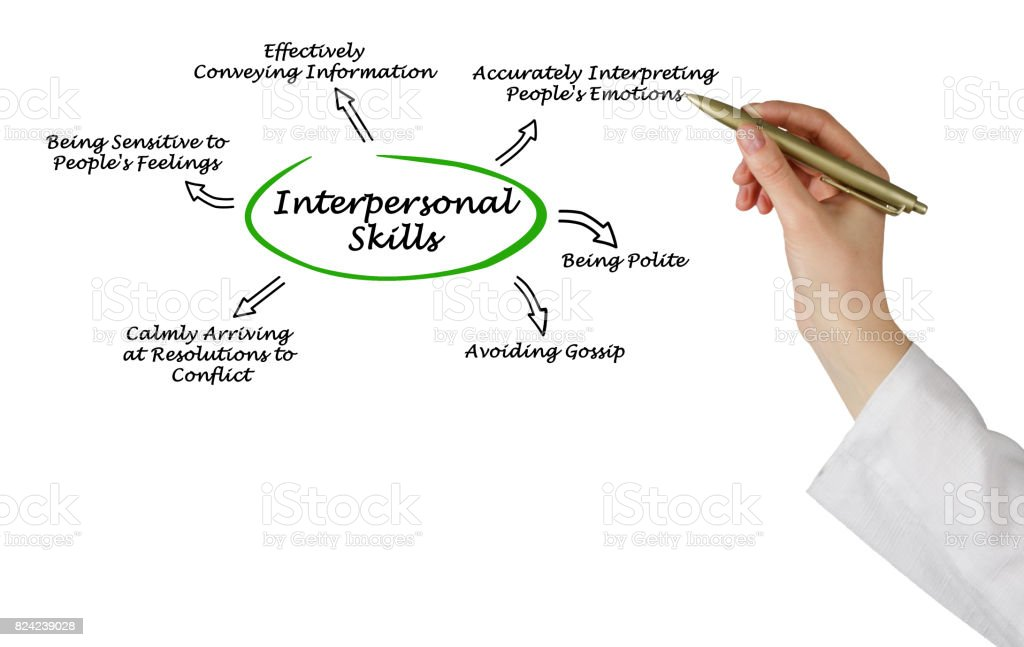 Interpersonal Skills stock photo