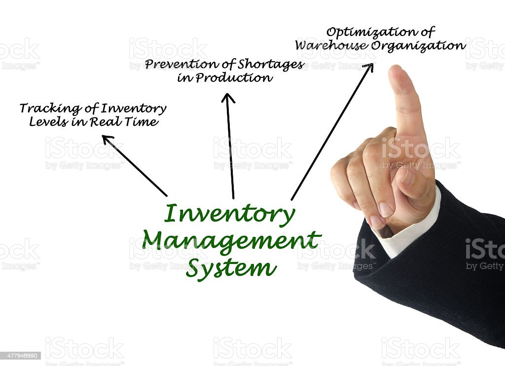 Inventory Management System stock photo