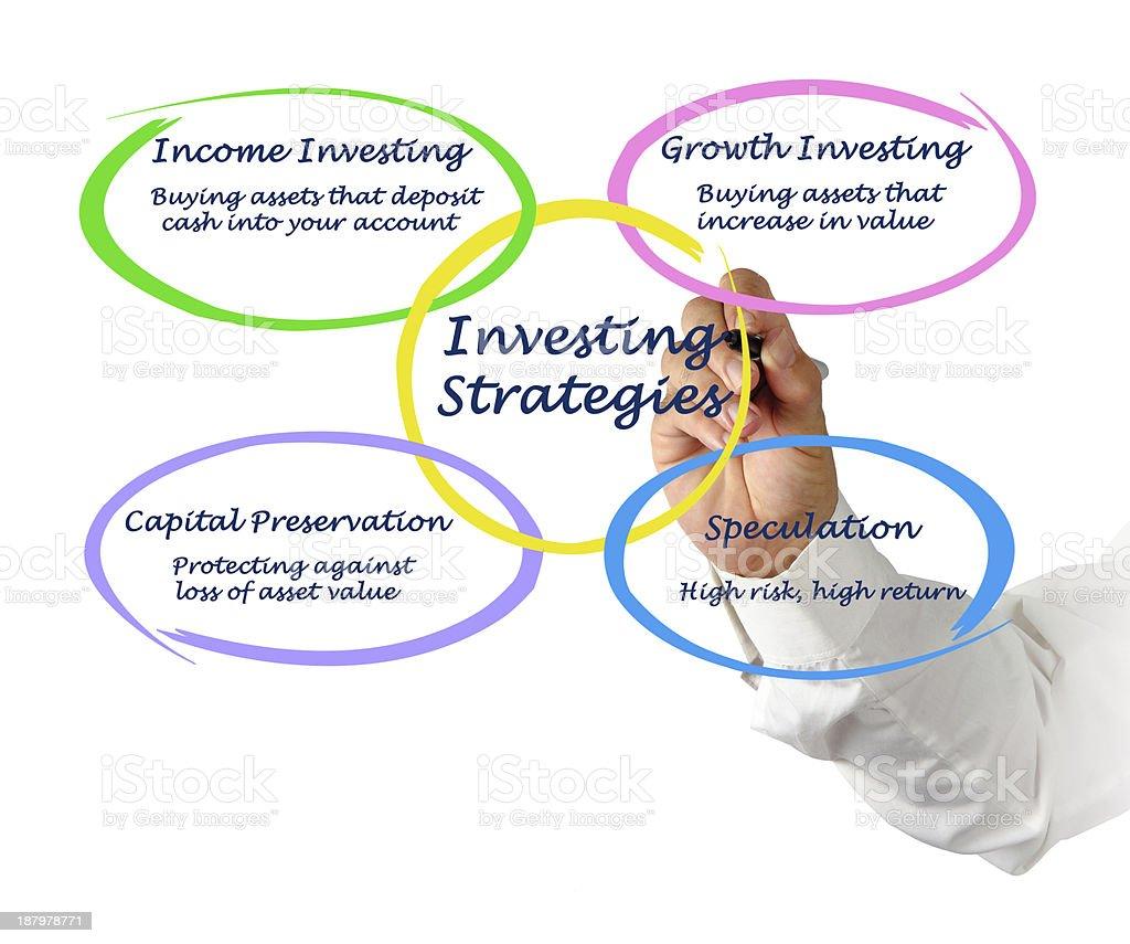 Investing strategies stock photo