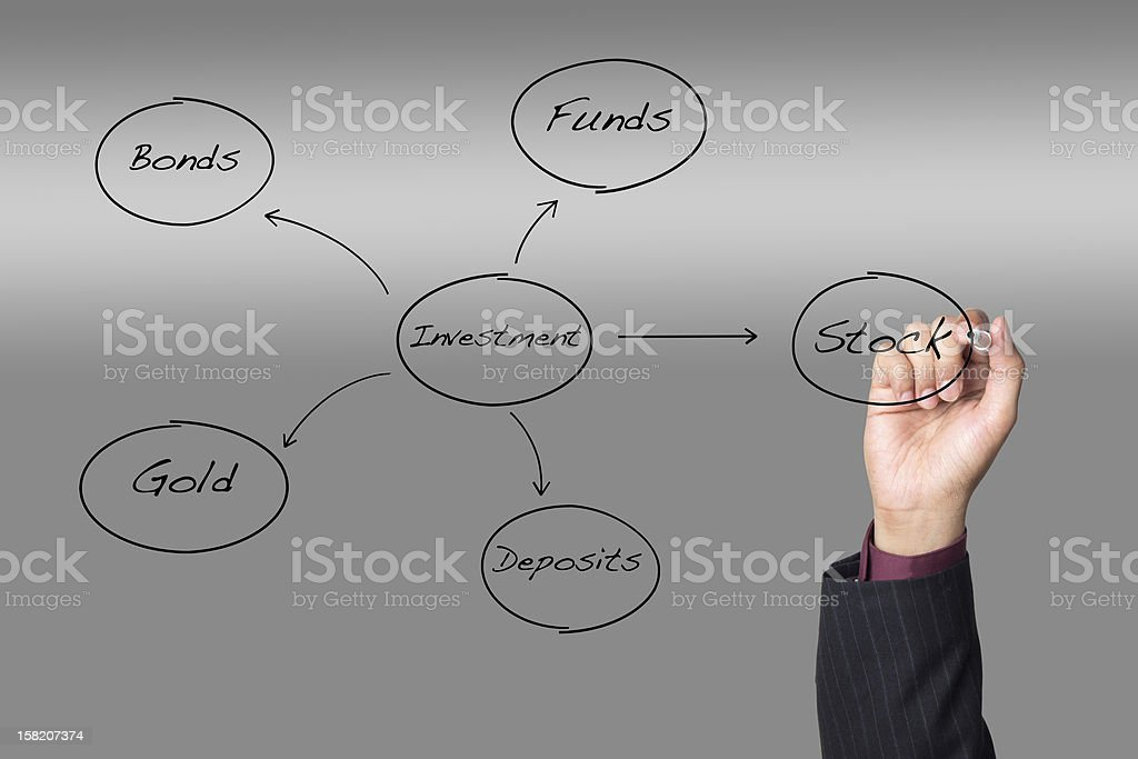 investment choices vector art illustration