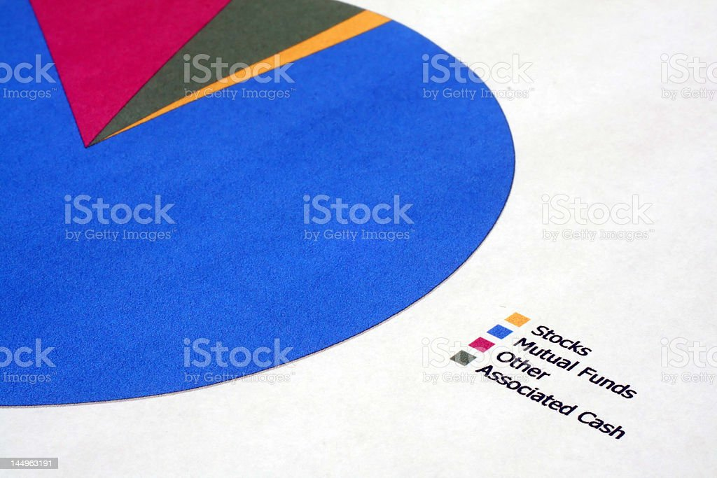 Investment Pie Chart royalty-free stock photo