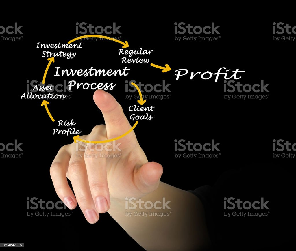Investment process stock photo