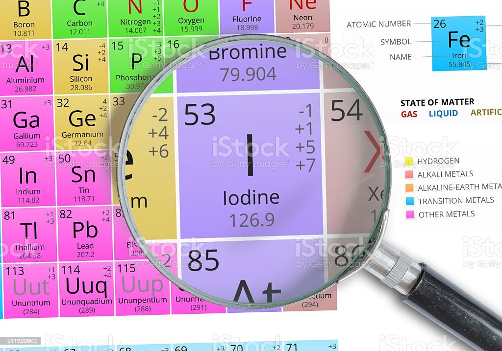 Iodine - Element of Mendeleev Periodic table magnified with magnifier stock photo