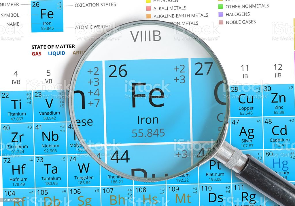 Iron symbol fe element of the periodic table zoomed stock - What is fe on the periodic table ...