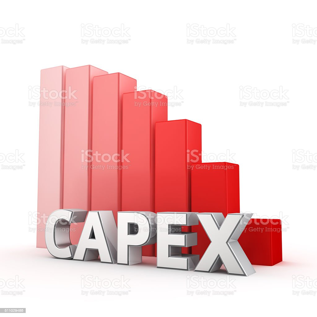 CAPEX is drop down stock photo