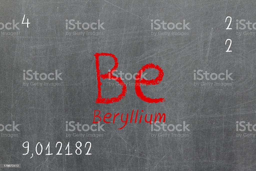 Isolated blackboard with periodic table, Beryllium royalty-free stock photo