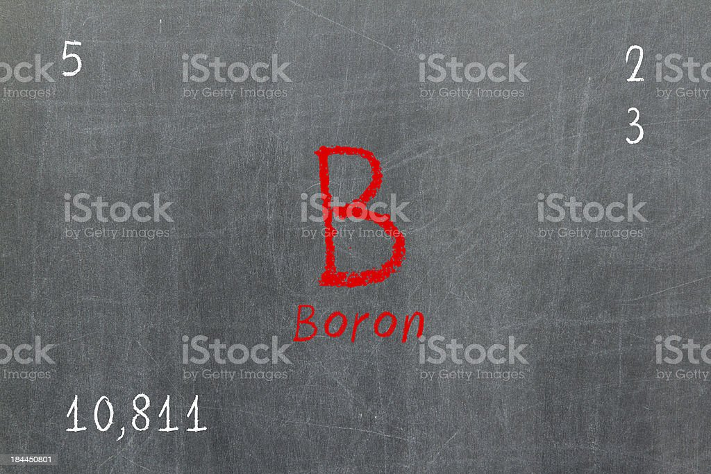 Isolated blackboard with periodic table, Boron royalty-free stock photo