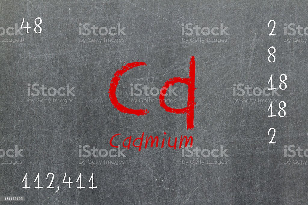 Isolated blackboard with periodic table, Cadmium royalty-free stock photo