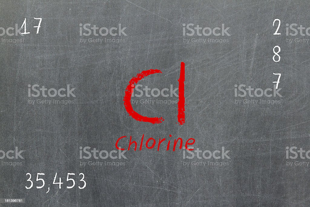 Isolated blackboard with periodic table, Chlorine royalty-free stock photo