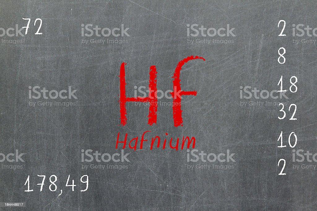 Isolated blackboard with periodic table, Hafnium royalty-free stock photo