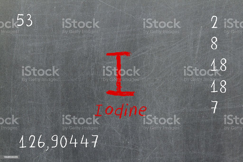 Isolated blackboard with periodic table, Iodine royalty-free stock photo