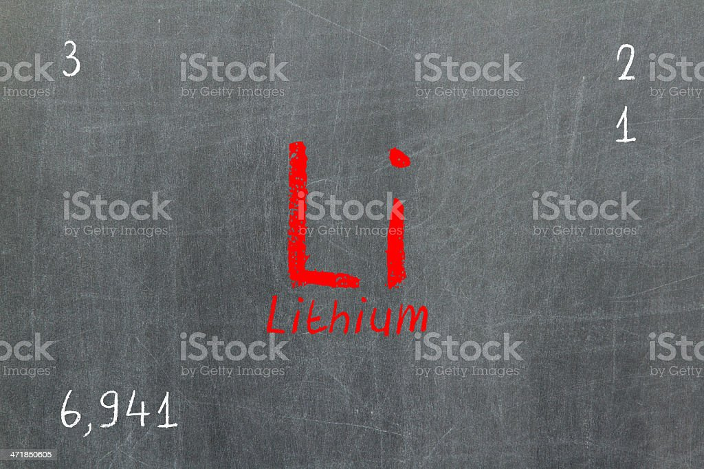 Isolated blackboard with periodic table, Lithium royalty-free stock photo