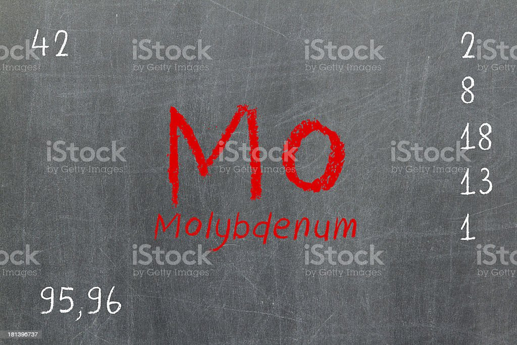 Isolated blackboard with periodic table, Molybdenum royalty-free stock photo