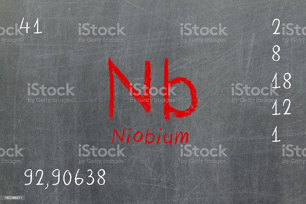 Isolated blackboard with periodic table, Niobium stock photo