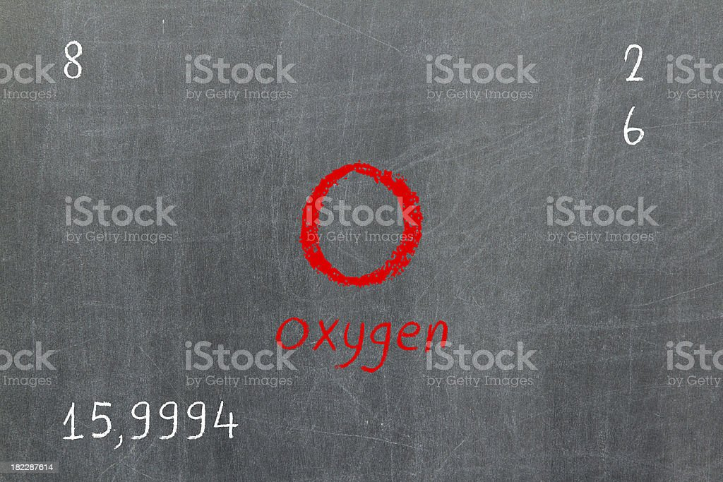 Isolated blackboard with periodic table, Oxygen royalty-free stock photo