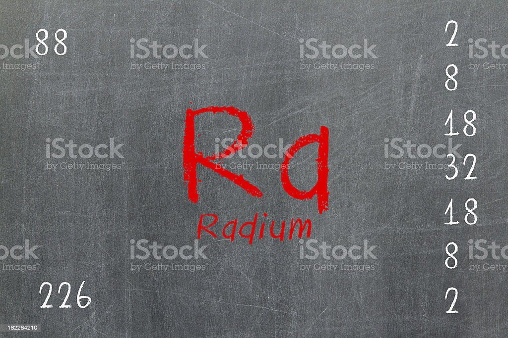 Isolated blackboard with periodic table, Radium royalty-free stock photo
