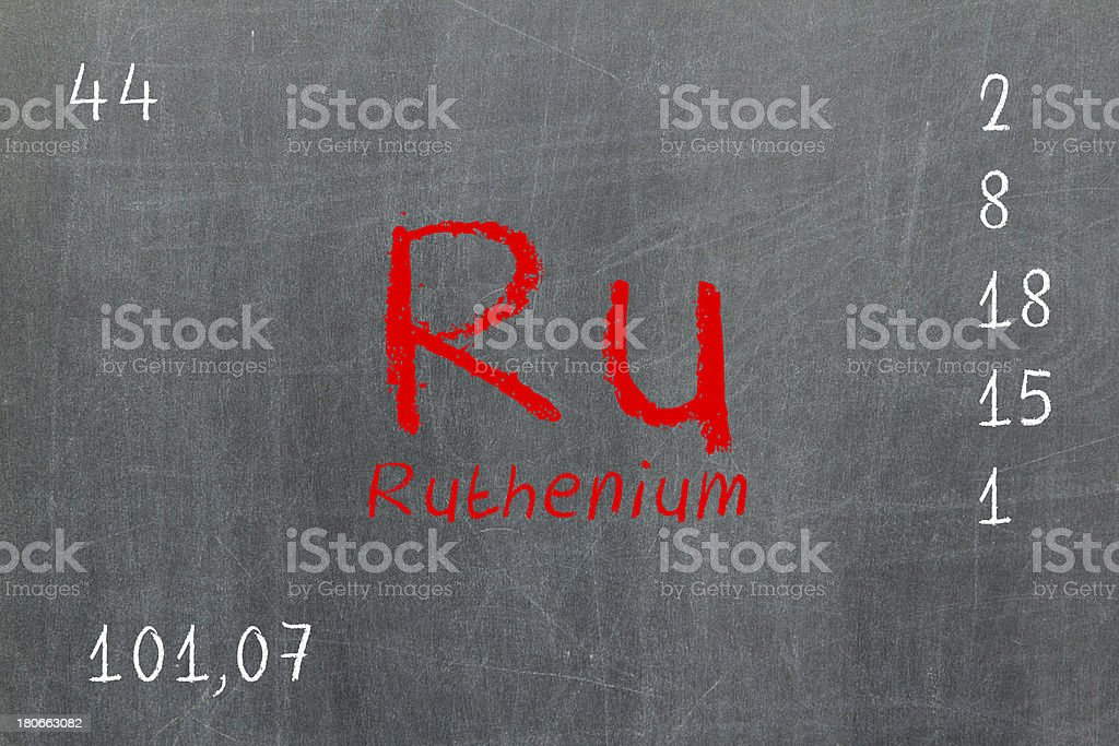 Isolated blackboard with periodic table, Ruthenium royalty-free stock photo