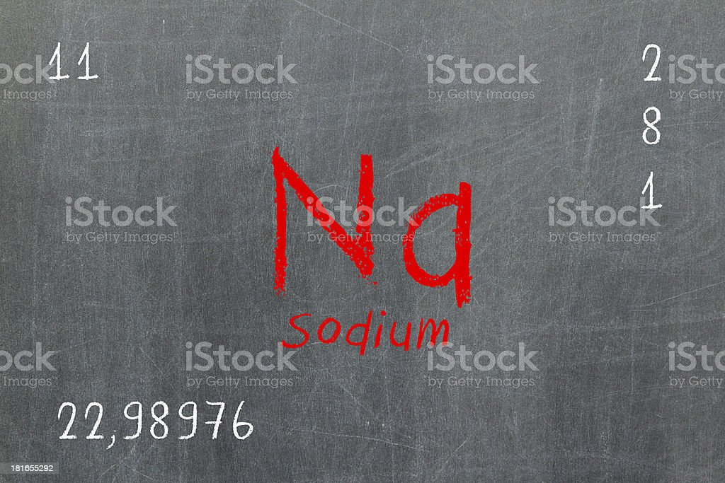 Isolated blackboard with periodic table, Sodium royalty-free stock photo