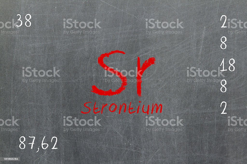 Isolated blackboard with periodic table, Strontium royalty-free stock photo