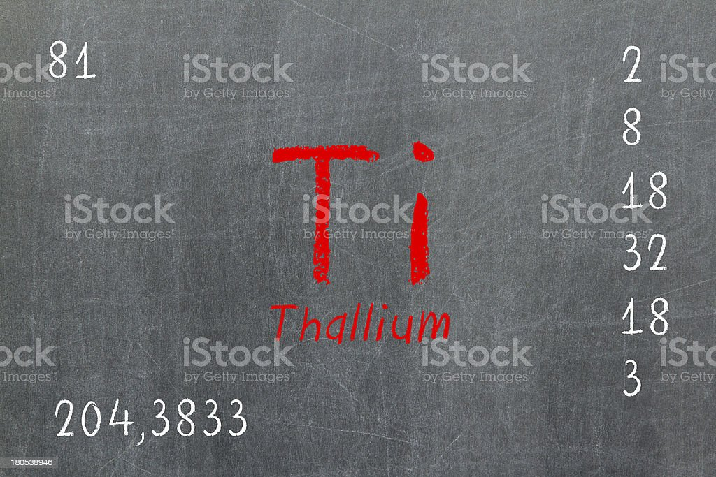 Isolated blackboard with periodic table, Thallium royalty-free stock photo