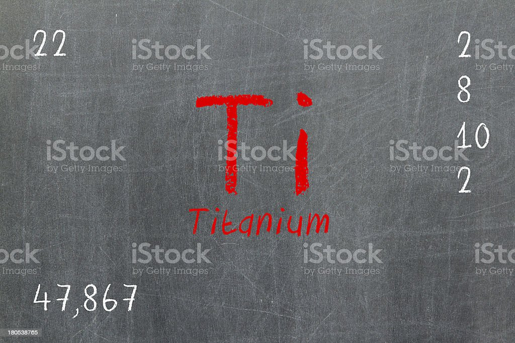 Isolated blackboard with periodic table, Titanium royalty-free stock photo
