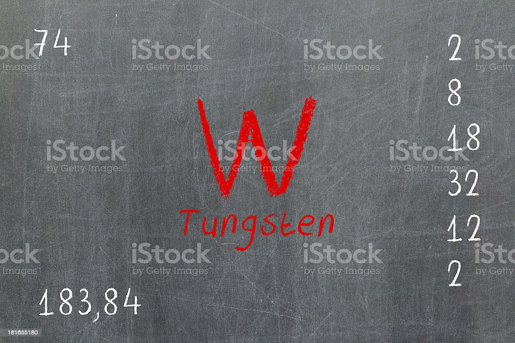 Isolated blackboard with periodic table, Tungsten royalty-free stock photo