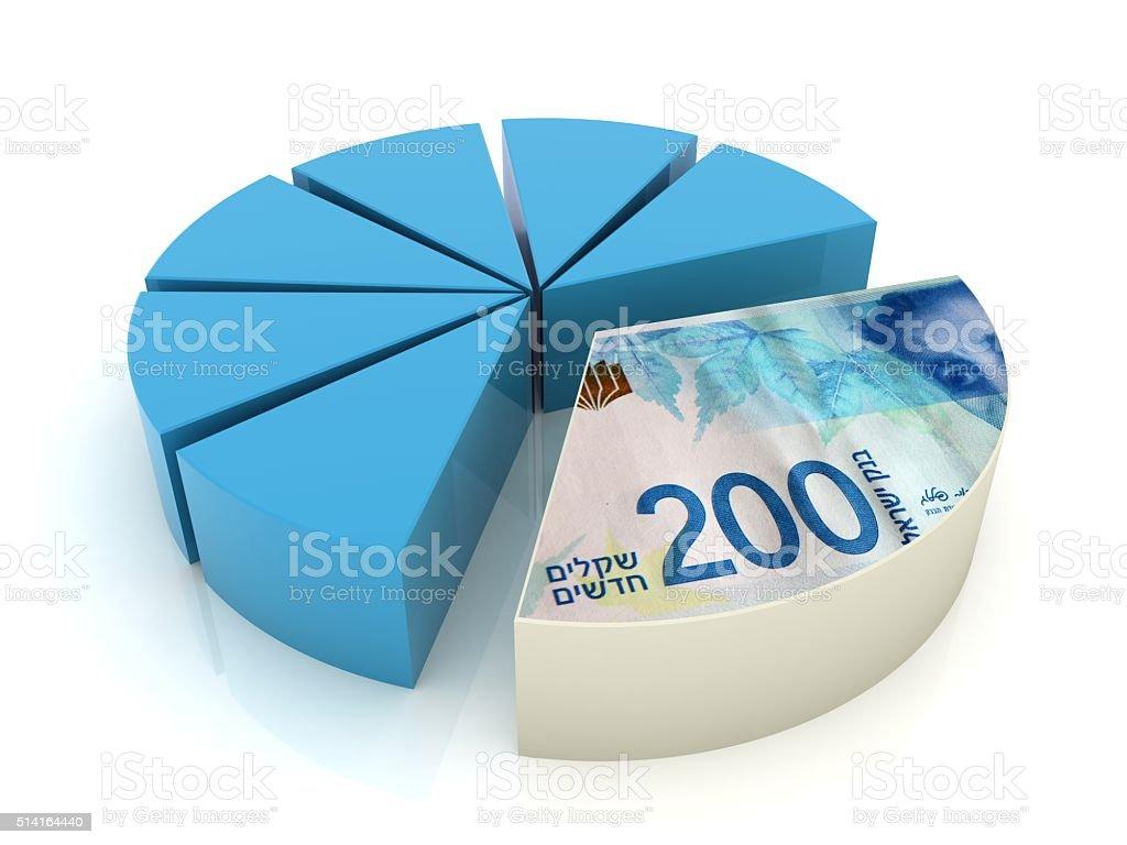 Israel shekel money tax payment stock photo