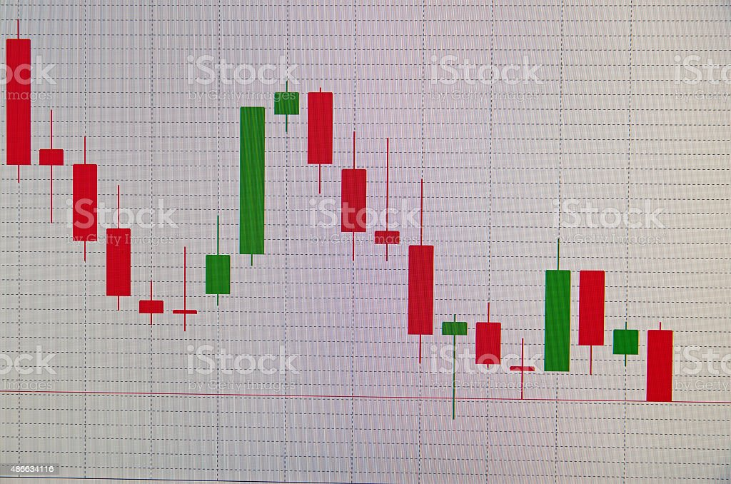 Japanese candlestick chart stock photo