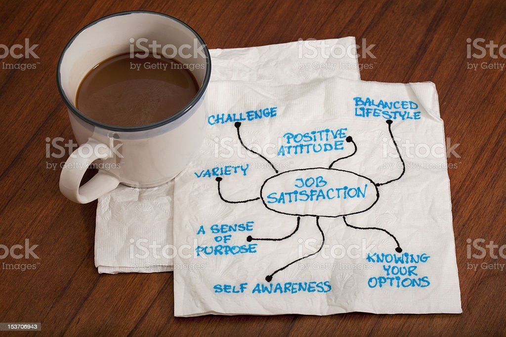 job satisfaction napkin doodle stock photo