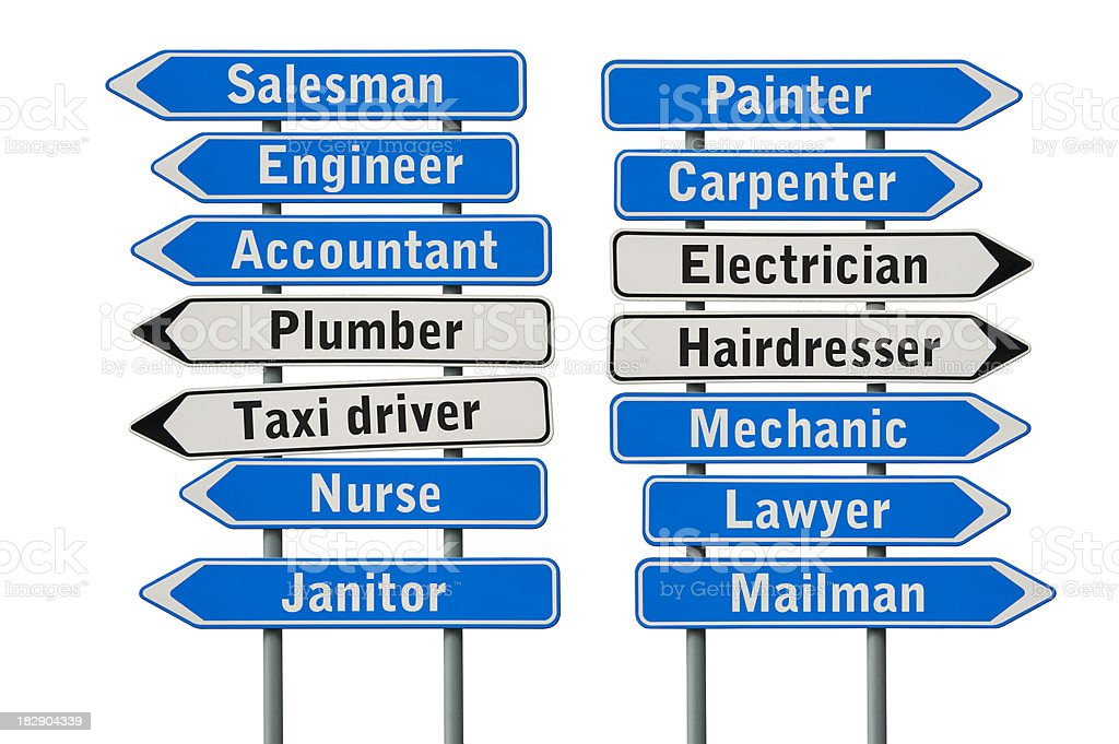 Classic Signposts showing the way to jobs. The typeface shows the...