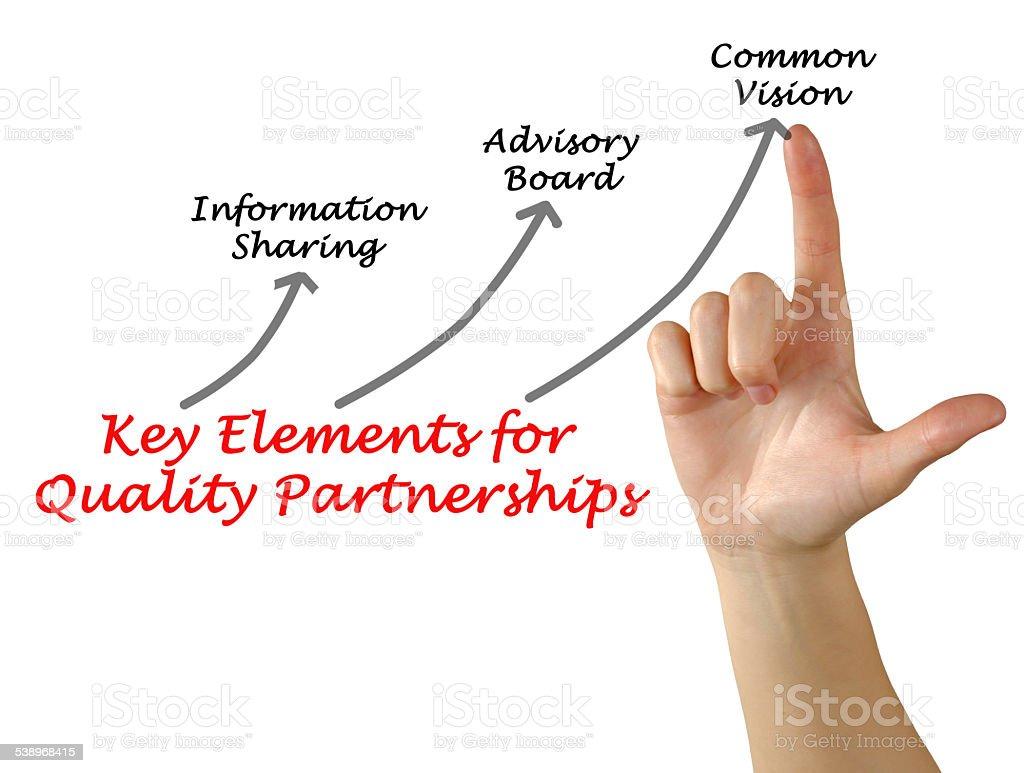 Key Elements for Quality Partnerships stock photo