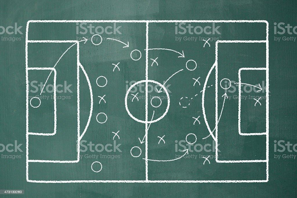 Keyboard football soccer strategy stock photo