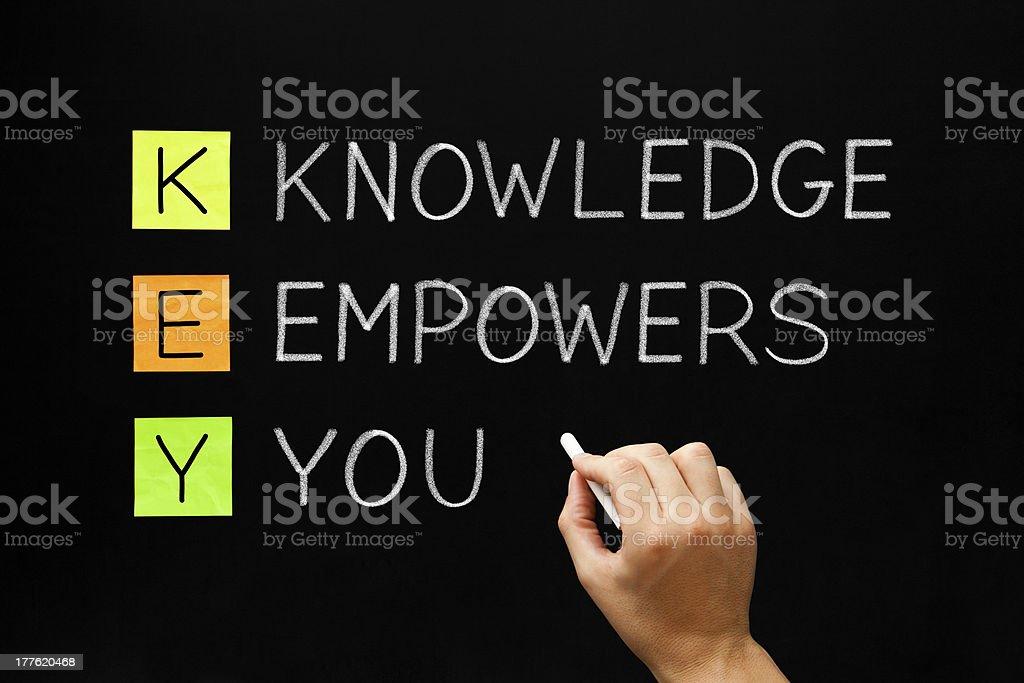 Knowledge Empowers You Acronym stock photo