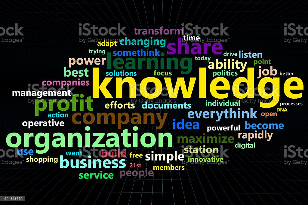 Knowledge Learning Share Profit wordclouds stock photo