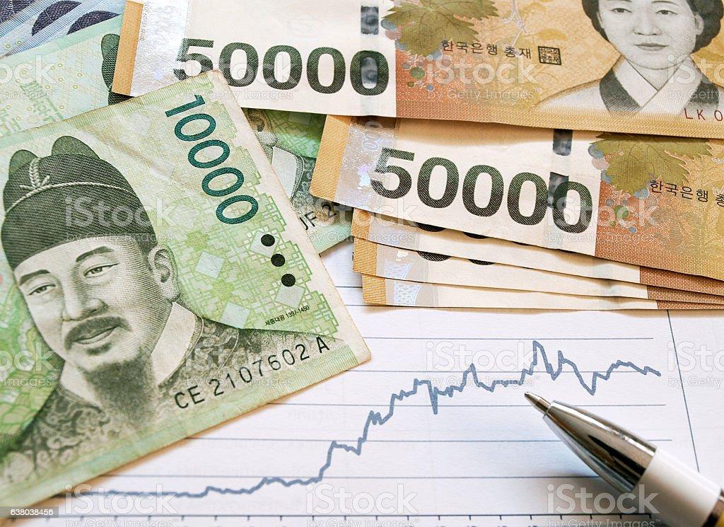 Korean money with graph analysis stock photo