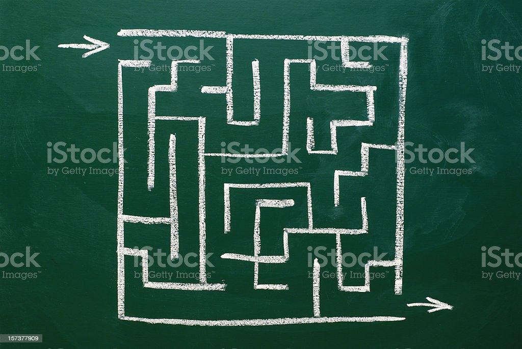labyrinth on a green blackboard royalty-free stock photo