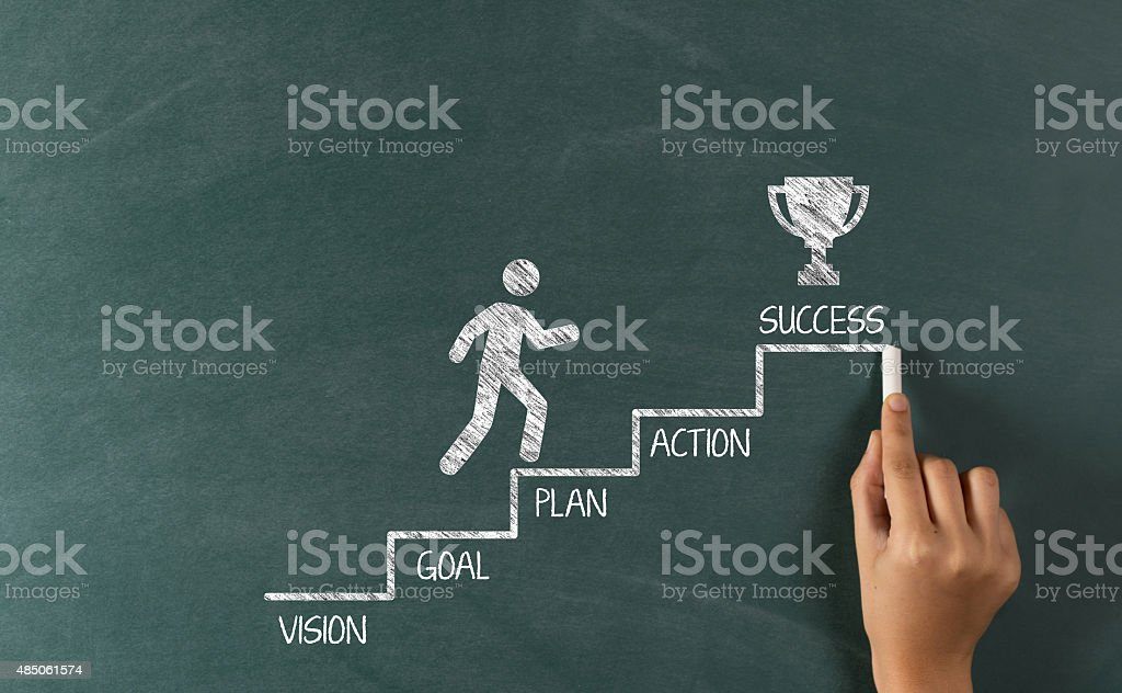 Ladder of Success Concept in Blackboard stock photo