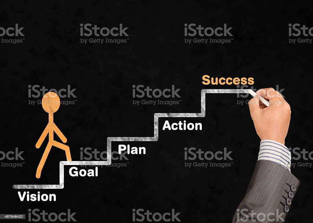 Ladder of success in blackboard stock photo