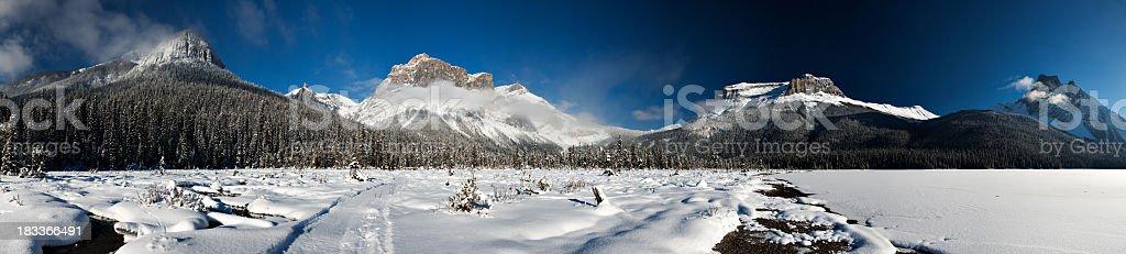 Lakeside Panorama stock photo