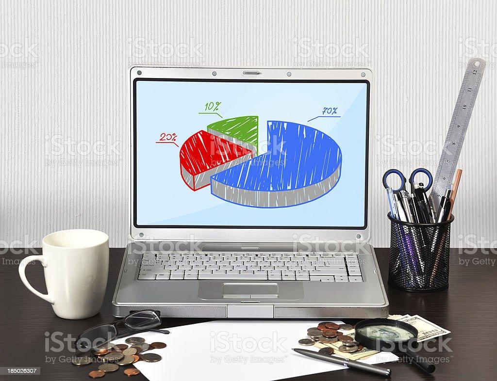 laptop with pie scheme royalty-free stock photo