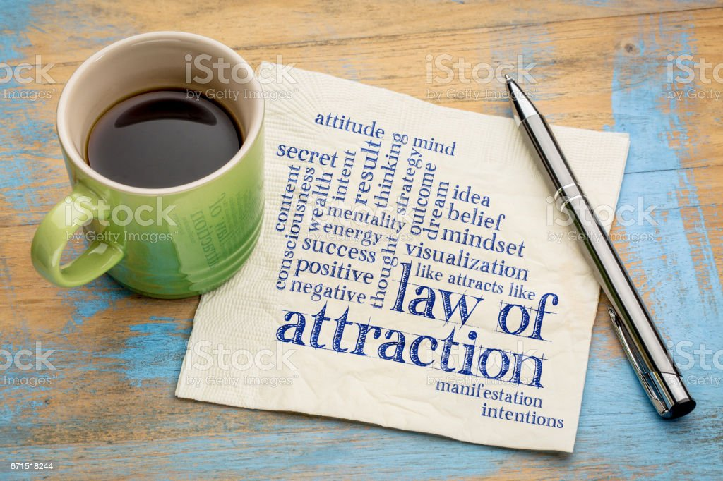 law of attraction word cloud stock photo
