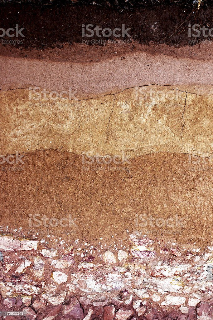 Layer of soil underground background stock photo