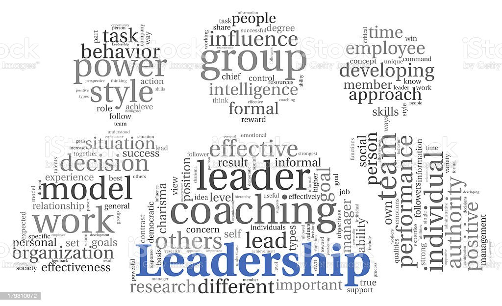 Leadership concept in word tag cloud royalty-free stock photo