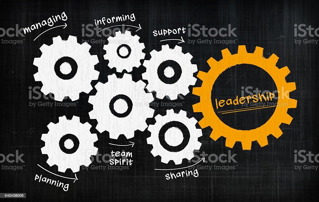 Leadership gears stock photo