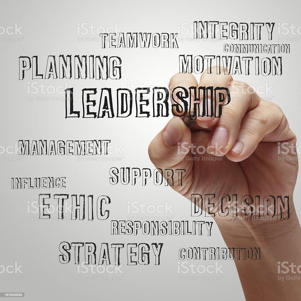 leadership skill concept royalty-free stock photo