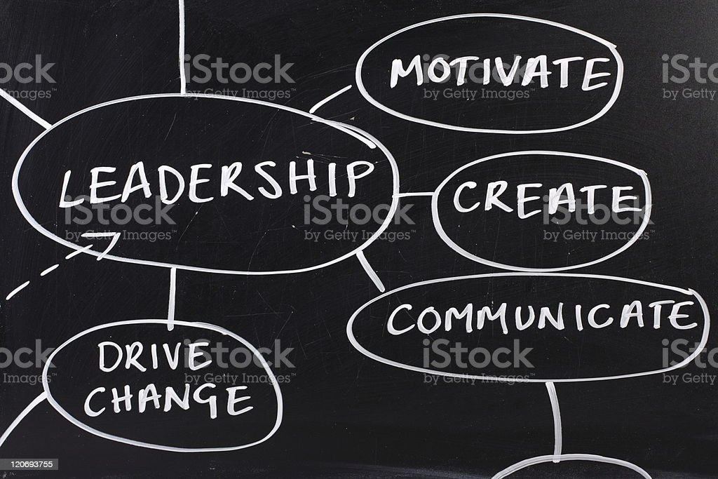 Leadership Skills Diagram stock photo