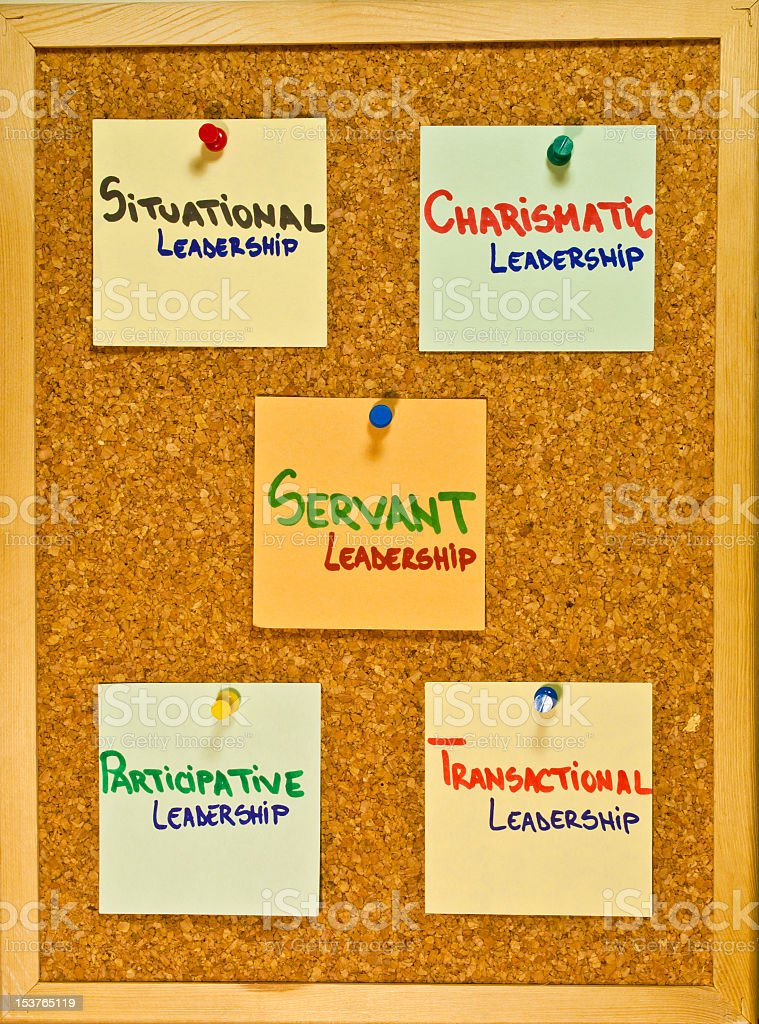 Leadership theories on a wooden board stock photo