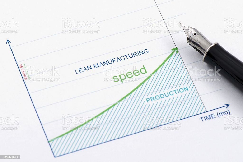 Lean Manufacturing Management stock photo